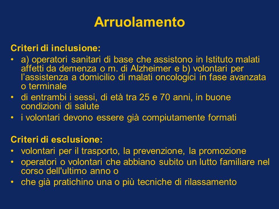 Arruolamento Criteri di inclusione: a) operatori sanitari di base che assistono in Istituto malati affetti da demenza o m. di Alzheimer e b) volontari
