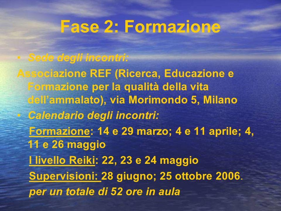 Fase 2: Formazione Sede degli incontri: Associazione REF (Ricerca, Educazione e Formazione per la qualità della vita dellammalato), via Morimondo 5, M