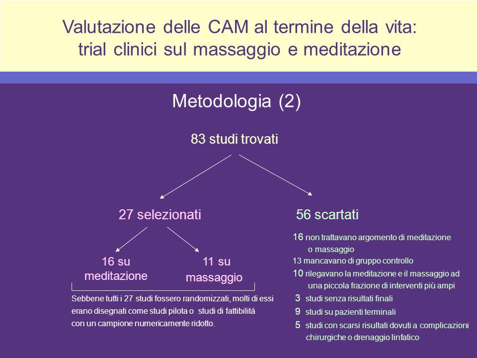 Valutazione delle CAM al termine della vita: trial clinici sul massaggio e meditazione Metodologia (2) 83 studi trovati 27 selezionati56 scartati 16 s