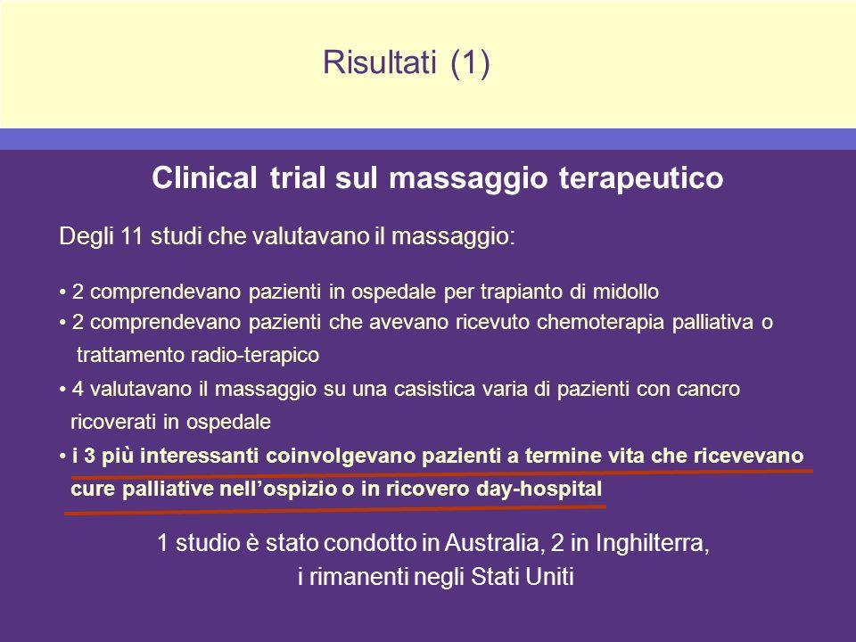 Risultati (1) Clinical trial sul massaggio terapeutico Degli 11 studi che valutavano il massaggio: 2 comprendevano pazienti in ospedale per trapianto