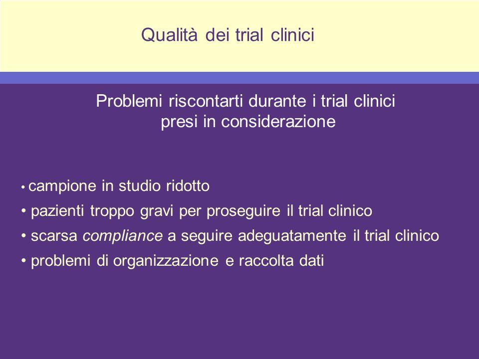 Qualità dei trial clinici Problemi riscontarti durante i trial clinici presi in considerazione campione in studio ridotto pazienti troppo gravi per pr