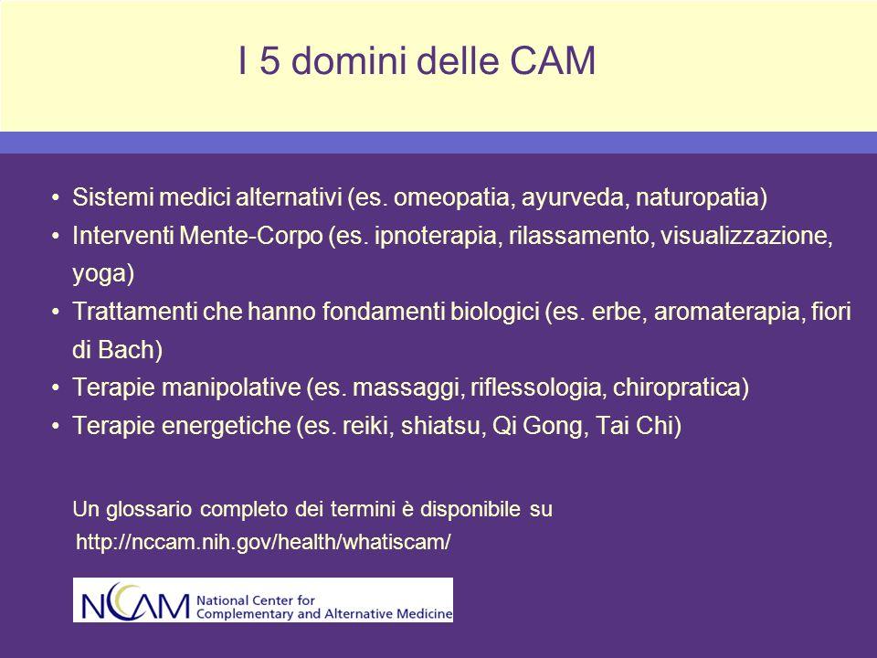 I 5 domini delle CAM Sistemi medici alternativi (es. omeopatia, ayurveda, naturopatia) Interventi Mente-Corpo (es. ipnoterapia, rilassamento, visualiz
