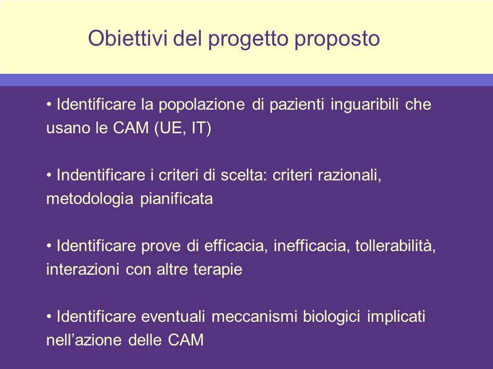 Identificare la popolazione di pazienti inguaribili che usano le CAM (UE, IT) Indentificare i criteri di scelta: criteri razionali, metodologia pianif