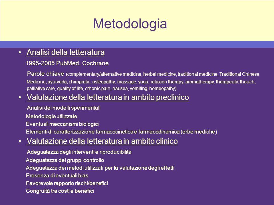 Analisi della letteratura 1995-2005 PubMed, Cochrane Parole chiave (complementary/alternative medicine, herbal medicine, traditional medicine, Traditi