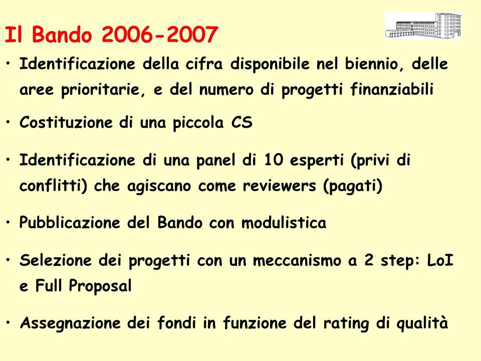 Il Bando 2006-2007 Identificazione della cifra disponibile nel biennio, delle aree prioritarie, e del numero di progetti finanziabili Costituzione di
