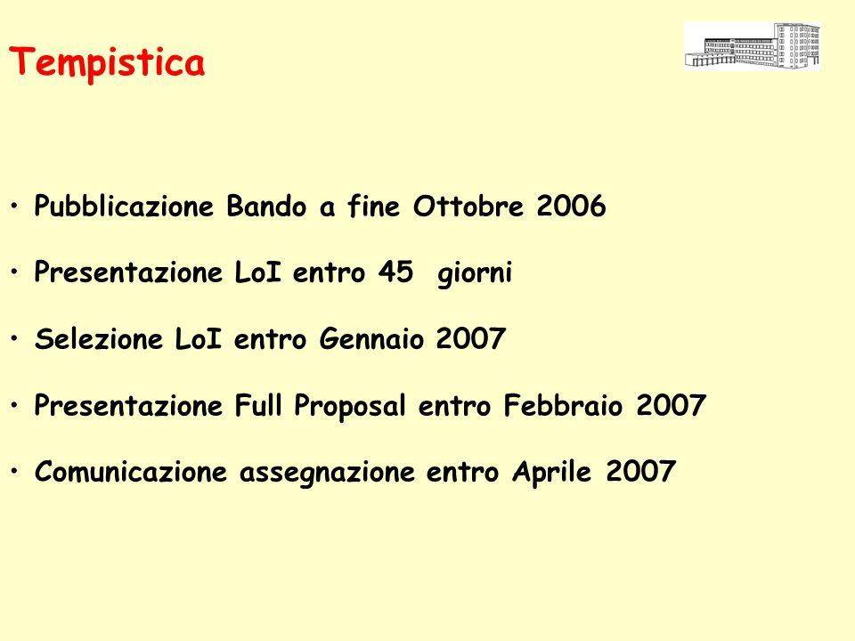 Tempistica Pubblicazione Bando a fine Ottobre 2006 Presentazione LoI entro 45 giorni Selezione LoI entro Gennaio 2007 Presentazione Full Proposal entro Febbraio 2007 Comunicazione assegnazione entro Aprile 2007
