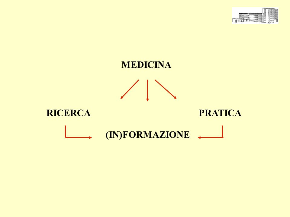 MEDICINA RICERCAPRATICA (IN)FORMAZIONE
