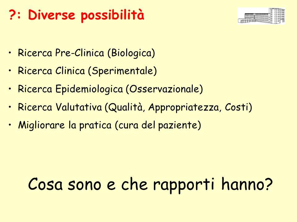 ?: Diverse possibilità Ricerca Pre-Clinica (Biologica) Ricerca Clinica (Sperimentale) Ricerca Epidemiologica (Osservazionale) Ricerca Valutativa (Qual