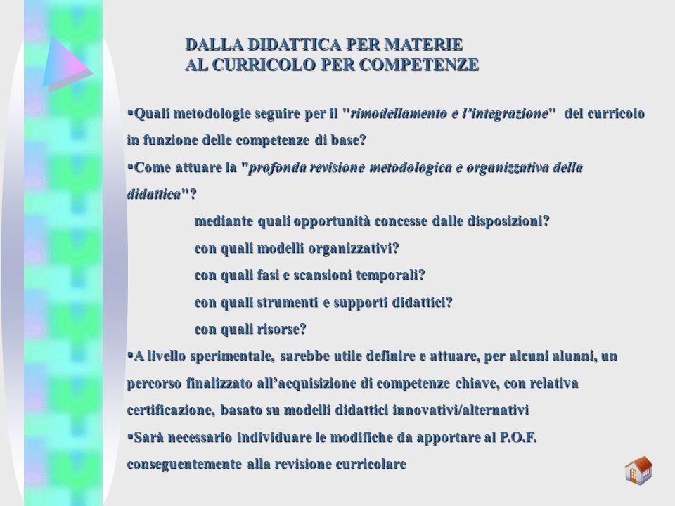 DALLA DIDATTICA PER MATERIE AL CURRICOLO PER COMPETENZE Quali metodologie seguire per il rimodellamento e lintegrazione del curricolo in funzione delle competenze di base.