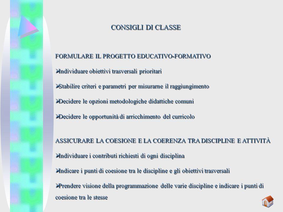 CONSIGLI DI CLASSE FORMULARE IL PROGETTO EDUCATIVO-FORMATIVO Individuare obiettivi trasversali prioritari Individuare obiettivi trasversali prioritari Stabilire criteri e parametri per misurarne il raggiungimento Stabilire criteri e parametri per misurarne il raggiungimento Decidere le opzioni metodologiche didattiche comuni Decidere le opzioni metodologiche didattiche comuni Decidere le opportunità di arricchimento del curricolo Decidere le opportunità di arricchimento del curricolo ASSICURARE LA COESIONE E LA COERENZA TRA DISCIPLINE E ATTIVITÀ Individuare i contributi richiesti di ogni disciplina Individuare i contributi richiesti di ogni disciplina Indicare i punti di coesione tra le discipline e gli obiettivi trasversali Indicare i punti di coesione tra le discipline e gli obiettivi trasversali Prendere visione della programmazione delle varie discipline e indicare i punti di coesione tra le stesse Prendere visione della programmazione delle varie discipline e indicare i punti di coesione tra le stesse
