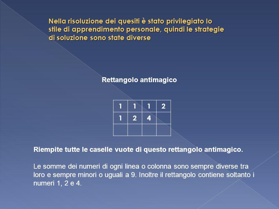 Nella risoluzione dei quesiti è stato privilegiato lo stile di apprendimento personale, quindi le strategie di soluzione sono state diverse 1112 124 R