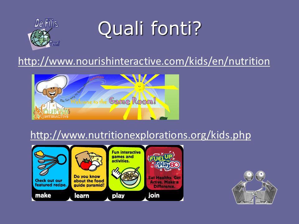 Quali fonti? http://www.nourishinteractive.com/kids/en/nutrition http://www.nutritionexplorations.org/kids.php