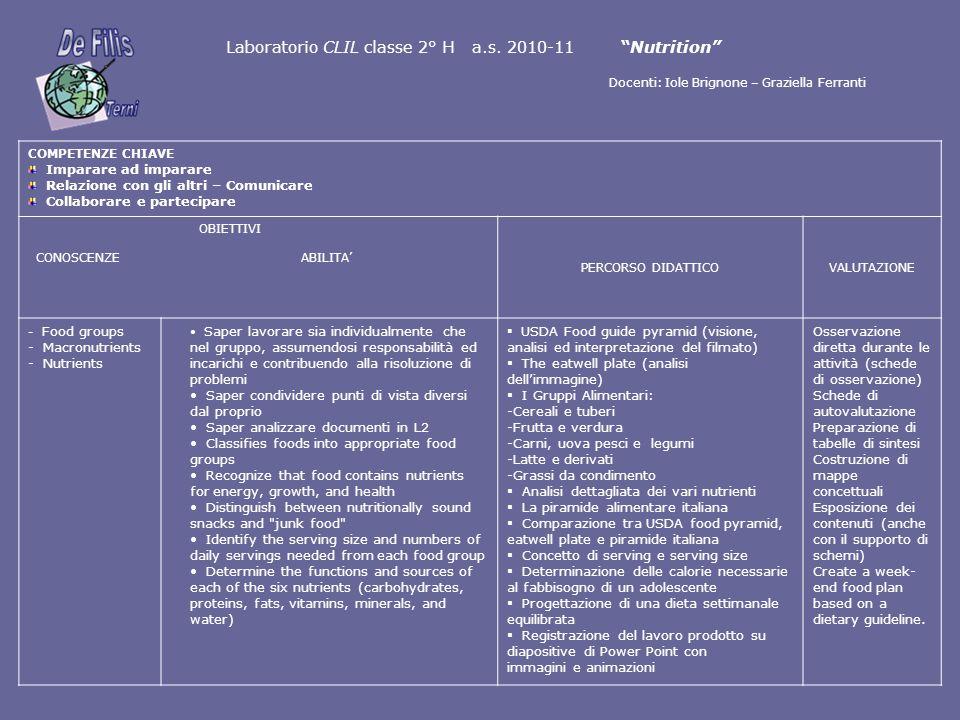 Laboratorio CLIL classe 2° H a.s. 2010-11 Nutrition Docenti: Iole Brignone – Graziella Ferranti COMPETENZE CHIAVE Imparare ad imparare Relazione con g