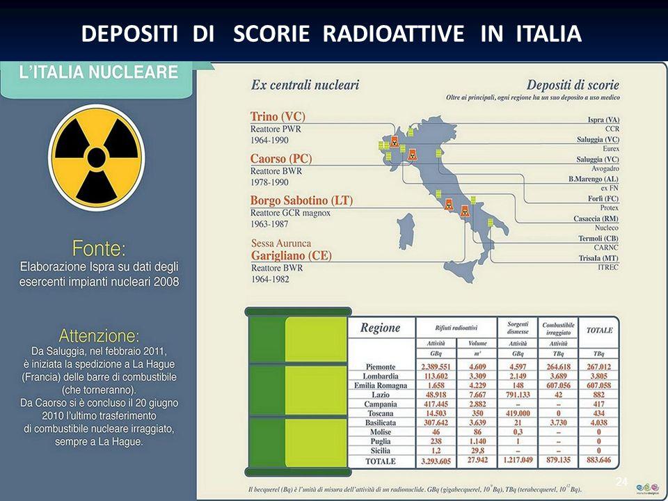 24 DEPOSITI DI SCORIE RADIOATTIVE IN ITALIA