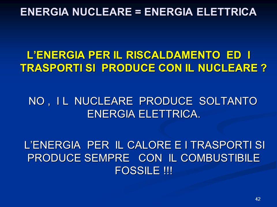 ENERGIA NUCLEARE = ENERGIA ELETTRICA LENERGIA PER IL RISCALDAMENTO ED I TRASPORTI SI PRODUCE CON IL NUCLEARE ? NO, I L NUCLEARE PRODUCE SOLTANTO ENERG