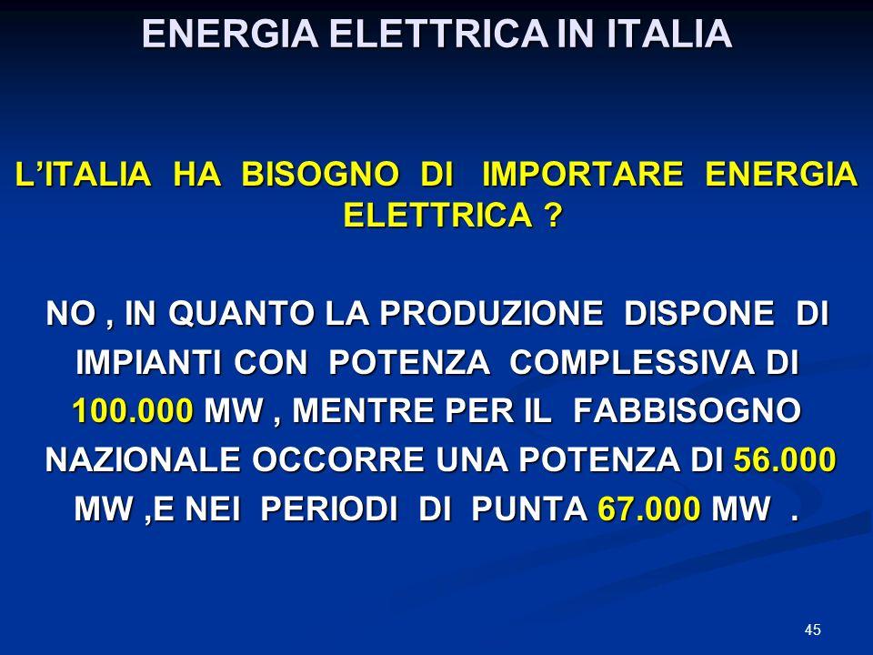 ENERGIA ELETTRICA IN ITALIA LITALIA HA BISOGNO DI IMPORTARE ENERGIA ELETTRICA ? NO, IN QUANTO LA PRODUZIONE DISPONE DI IMPIANTI CON POTENZA COMPLESSIV