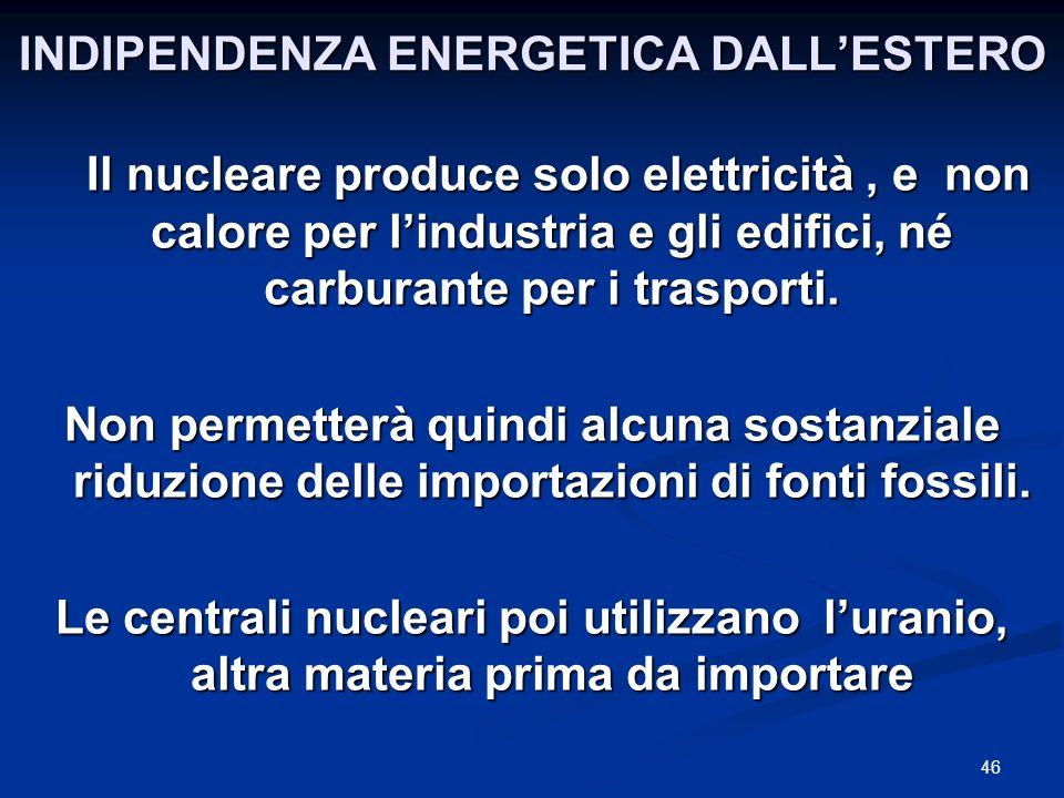 INDIPENDENZA ENERGETICA DALLESTERO Il nucleare produce solo elettricità, e non calore per lindustria e gli edifici, né carburante per i trasporti. Il
