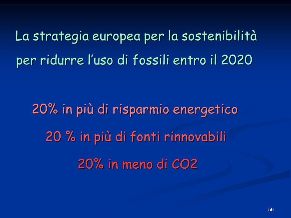56 La strategia europea per la sostenibilità per ridurre luso di fossili entro il 2020 20 % in più di fonti rinnovabili 20% in più di risparmio energe
