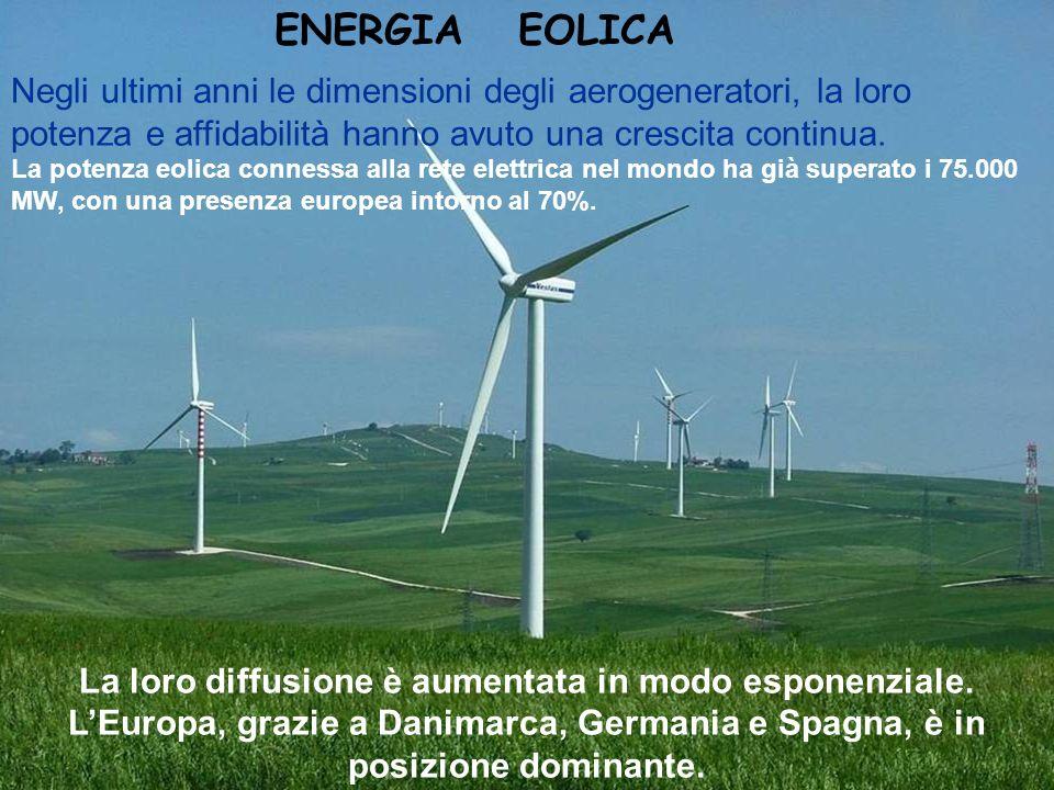 61ENEA - educarsi al futuro Negli ultimi anni le dimensioni degli aerogeneratori, la loro potenza e affidabilità hanno avuto una crescita continua. La