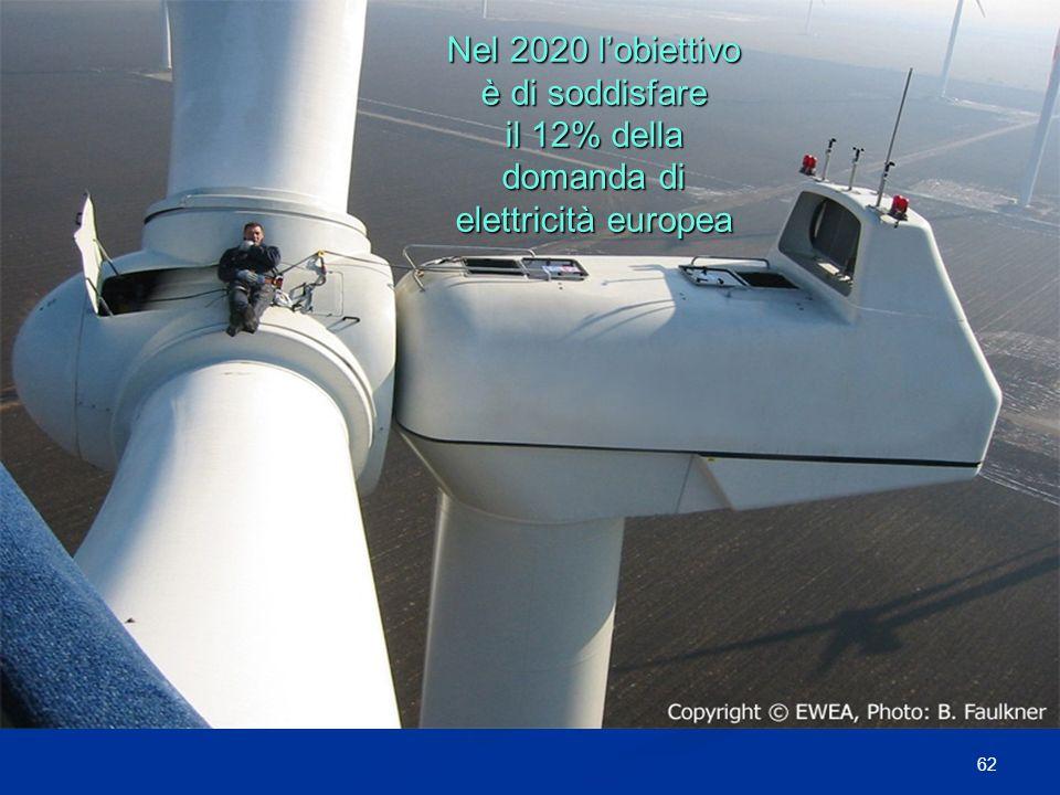 62 Nel 2020 lobiettivo è di soddisfare il 12% della domanda di elettricità europea