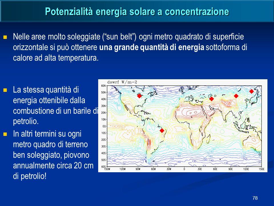 78 Potenzialità energia solare a concentrazione Nelle aree molto soleggiate (sun belt) ogni metro quadrato di superficie orizzontale si può ottenere u