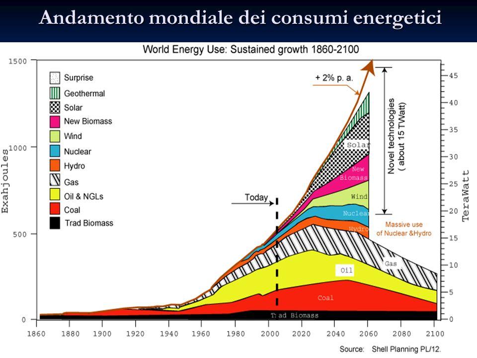 82 Andamento mondiale dei consumi energetici