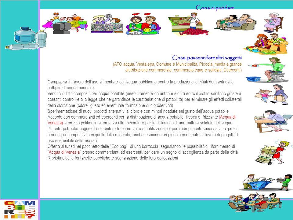 Mario Santi Presentazione manuale prevenzione rifiuti a livello domestico 10 Cosa possono fare altri soggetti (ATO acqua, Vesta spa, Comune e Municipa