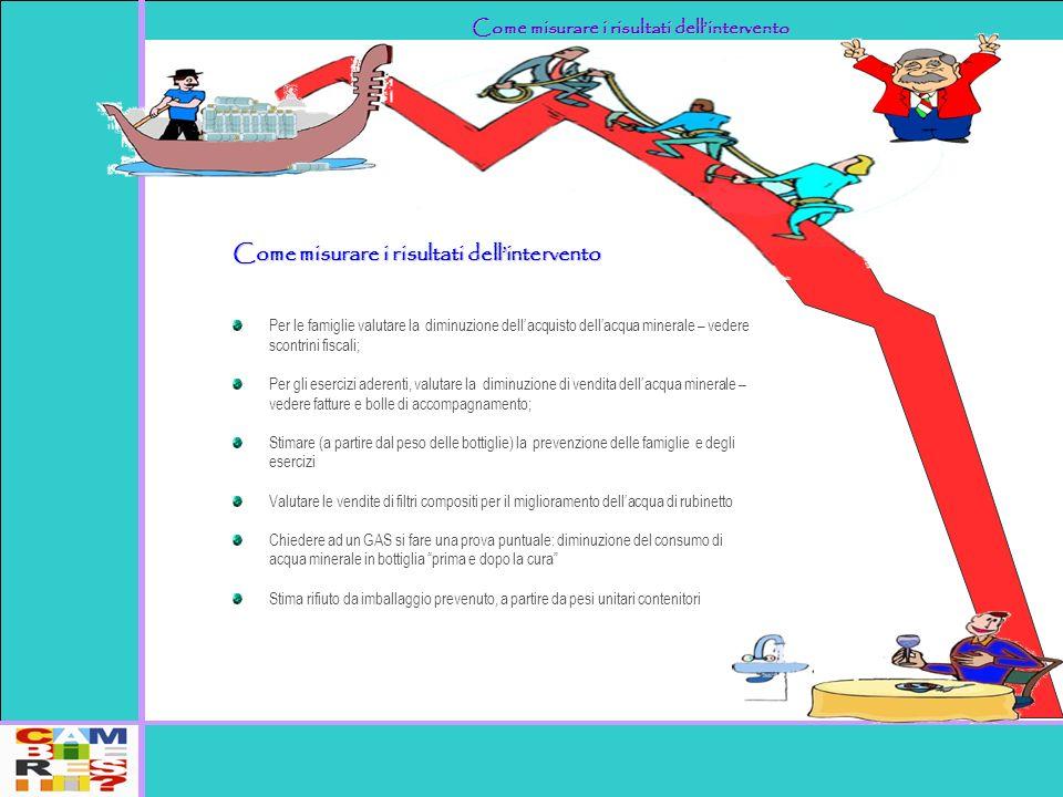 Mario Santi Presentazione manuale prevenzione rifiuti a livello domestico 11 Come misurare i risultati dellintervento Per le famiglie valutare la dimi