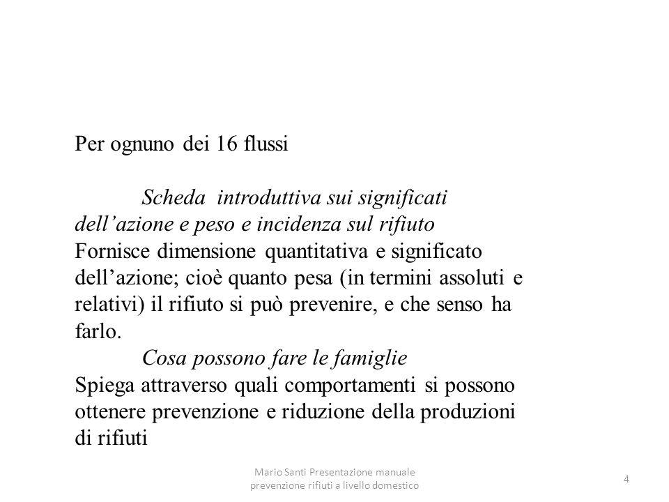 Mario Santi Presentazione manuale prevenzione rifiuti a livello domestico 15 Le campagne acqua e rifiuti http://www.altreconomia.it/acqua/ -gruppo di famiglie campione ( GAS,?) progetto Come superare la dipendemza da acqua minerale bevendo acqua pubblica .