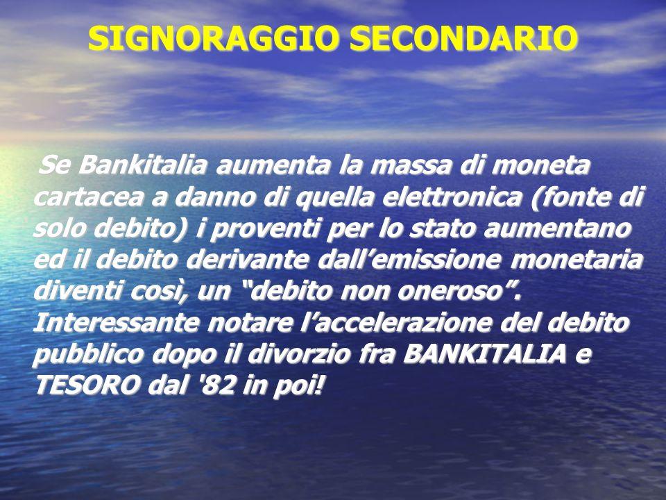 SIGNORAGGIO SECONDARIO Se Bankitalia aumenta la massa di moneta cartacea a danno di quella elettronica (fonte di solo debito) i proventi per lo stato