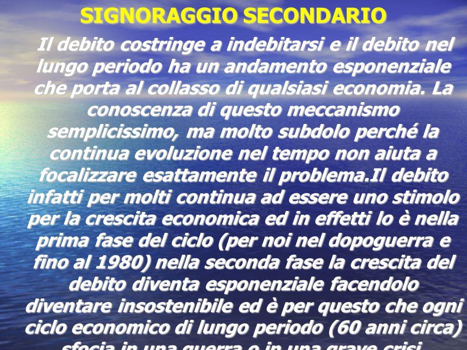 SIGNORAGGIO SECONDARIO Il debito costringe a indebitarsi e il debito nel lungo periodo ha un andamento esponenziale che porta al collasso di qualsiasi