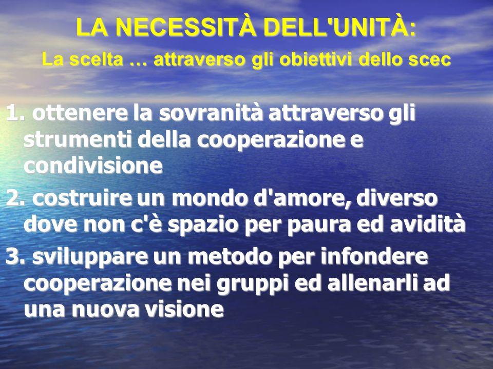 LA NECESSITÀ DELL'UNITÀ: La scelta … attraverso gli obiettivi dello scec 1. ottenere la sovranità attraverso gli strumenti della cooperazione e condiv