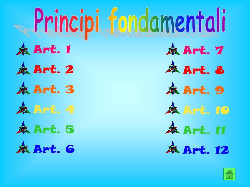 Art. 1 Art. 2 Art. 3 Art. 4 Art. 5 Art. 6 Art. 7 Art. 8 Art. 9 Art. 10 Art. 11 Art. 12
