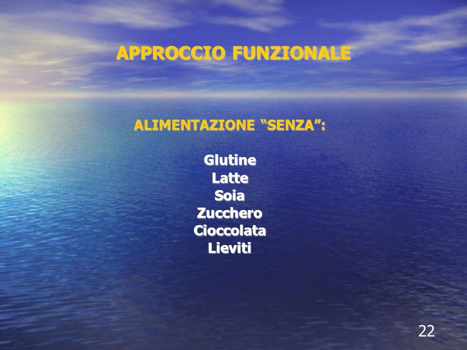 APPROCCIO FUNZIONALE ALIMENTAZIONE SENZA: GlutineLatteSoiaZuccheroCioccolataLieviti 22