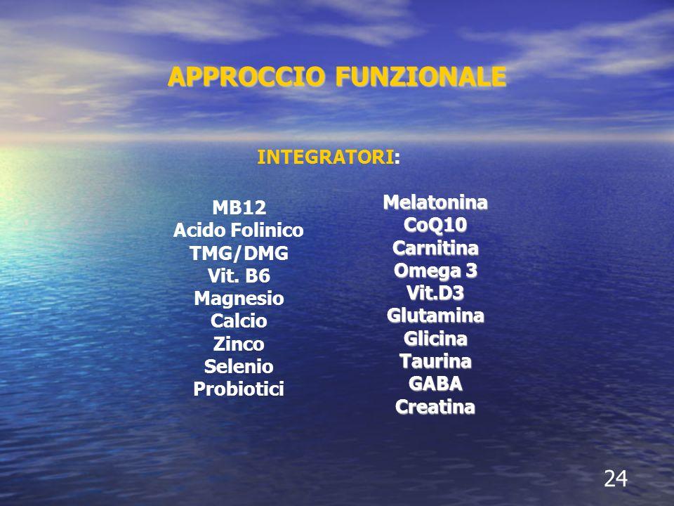 APPROCCIO FUNZIONALE MelatoninaCoQ10Carnitina Omega 3 Vit.D3GlutaminaGlicinaTaurinaGABACreatina 24 MB12 Acido Folinico TMG/DMG Vit.