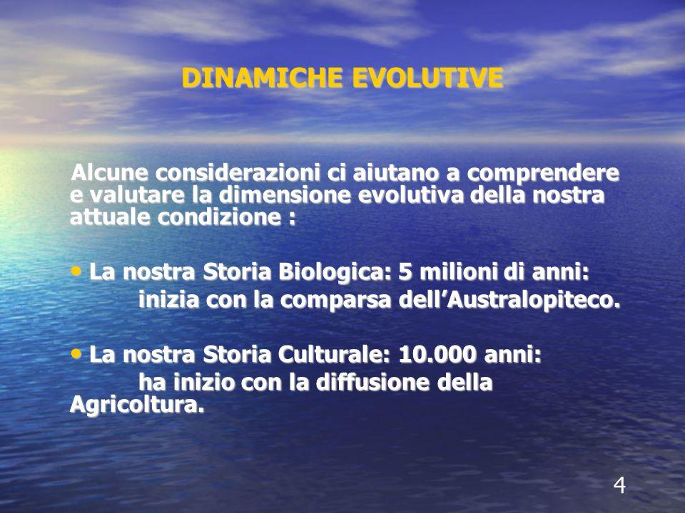 DINAMICHE EVOLUTIVE Alcune considerazioni ci aiutano a comprendere e valutare la dimensione evolutiva della nostra attuale condizione : La nostra Storia Biologica: 5 milioni di anni: La nostra Storia Biologica: 5 milioni di anni: inizia con la comparsa dellAustralopiteco.