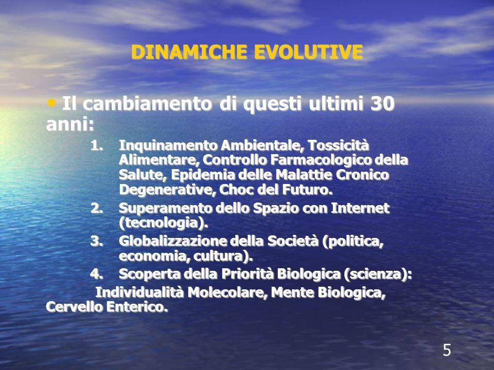 DINAMICHE EVOLUTIVE Il cambiamento di questi ultimi 30 anni: Il cambiamento di questi ultimi 30 anni: 1.Inquinamento Ambientale, Tossicità Alimentare,