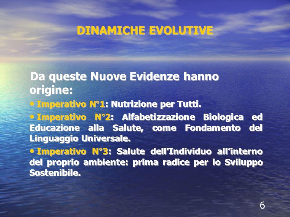 DINAMICHE EVOLUTIVE Da queste Nuove Evidenze hanno origine: Imperativo N°1: Nutrizione per Tutti.