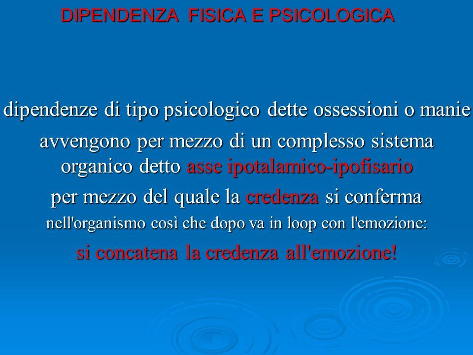 dipendenze di tipo psicologico dette ossessioni o manie avvengono per mezzo di un complesso sistema organico detto asse ipotalamico-ipofisario per mez