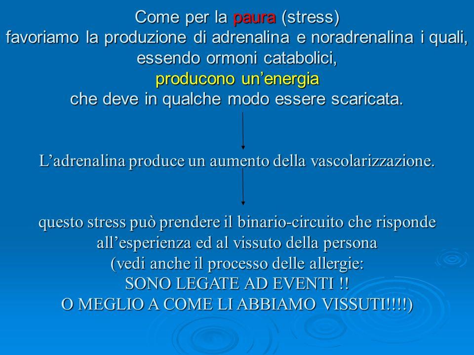Come per la paura (stress) favoriamo la produzione di adrenalina e noradrenalina i quali, essendo ormoni catabolici, producono unenergia che deve in qualche modo essere scaricata.