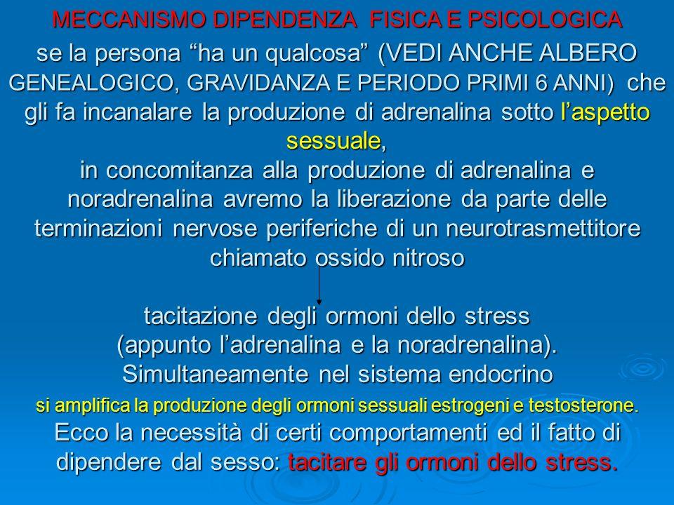 se la persona ha un qualcosa (VEDI ANCHE ALBERO GENEALOGICO, GRAVIDANZA E PERIODO PRIMI 6 ANNI) che gli fa incanalare la produzione di adrenalina sotto laspetto sessuale, in concomitanza alla produzione di adrenalina e noradrenalina avremo la liberazione da parte delle terminazioni nervose periferiche di un neurotrasmettitore chiamato ossido nitroso tacitazione degli ormoni dello stress (appunto ladrenalina e la noradrenalina).