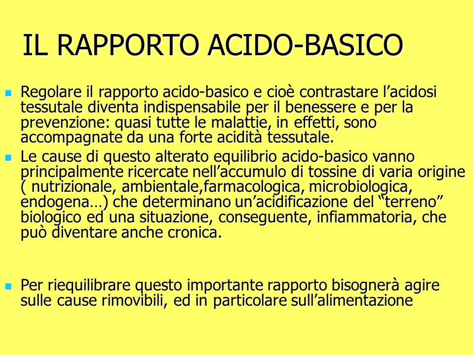 IL RAPPORTO ACIDO-BASICO Regolare il rapporto acido-basico e cioè contrastare lacidosi tessutale diventa indispensabile per il benessere e per la prevenzione: quasi tutte le malattie, in effetti, sono accompagnate da una forte acidità tessutale.