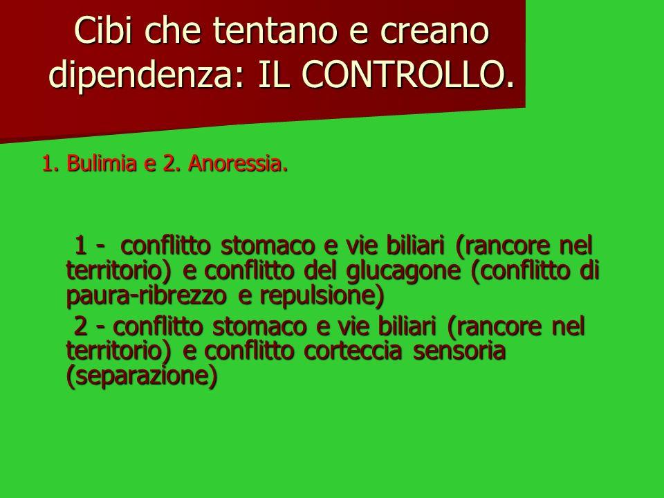 Cibi che tentano e creano dipendenza: IL CONTROLLO. 1. Bulimia e 2. Anoressia. 1 - conflitto stomaco e vie biliari (rancore nel territorio) e conflitt