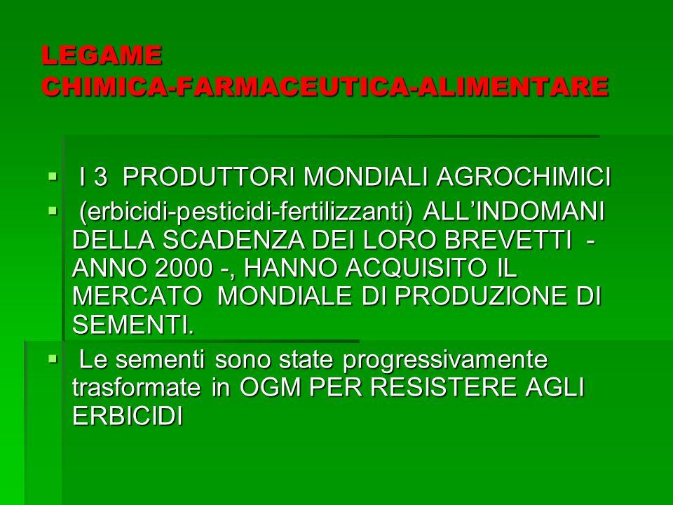 LEGAME CHIMICA-FARMACEUTICA-ALIMENTARE I 3 PRODUTTORI MONDIALI AGROCHIMICI I 3 PRODUTTORI MONDIALI AGROCHIMICI (erbicidi-pesticidi-fertilizzanti) ALLI