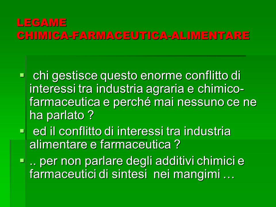 LEGAME CHIMICA-FARMACEUTICA-ALIMENTARE chi gestisce questo enorme conflitto di interessi tra industria agraria e chimico- farmaceutica e perché mai ne