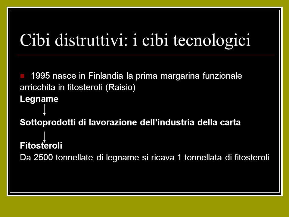 Cibi distruttivi: i cibi tecnologici 1995 nasce in Finlandia la prima margarina funzionale arricchita in fitosteroli (Raisio) Legname Sottoprodotti di lavorazione dellindustria della carta Fitosteroli Da 2500 tonnellate di legname si ricava 1 tonnellata di fitosteroli