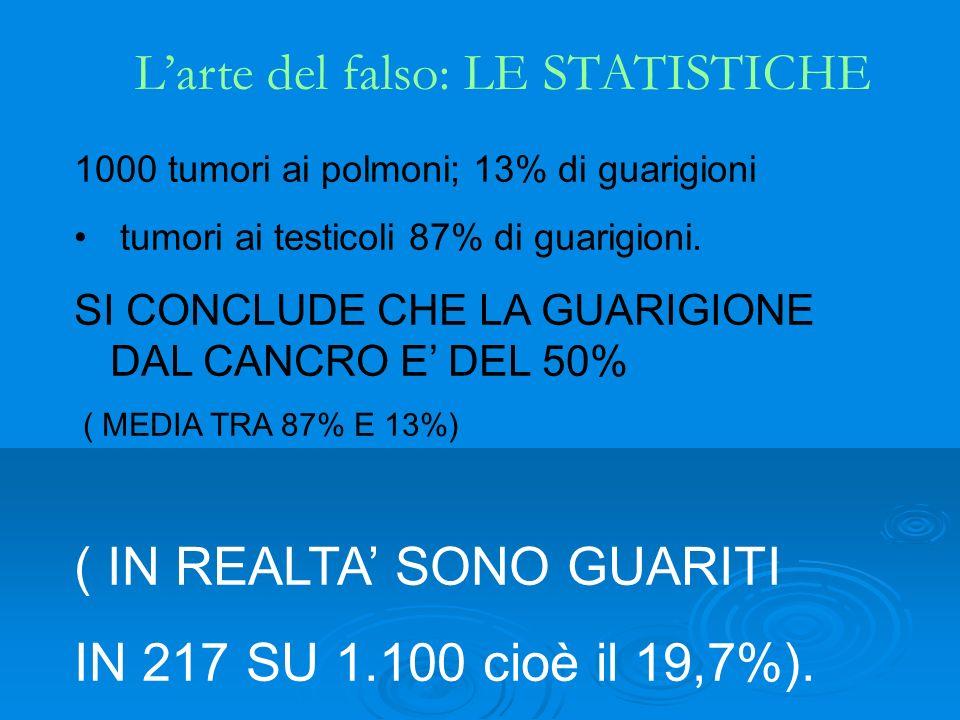 Larte del falso: LE STATISTICHE 1000 tumori ai polmoni; 13% di guarigioni tumori ai testicoli 87% di guarigioni.