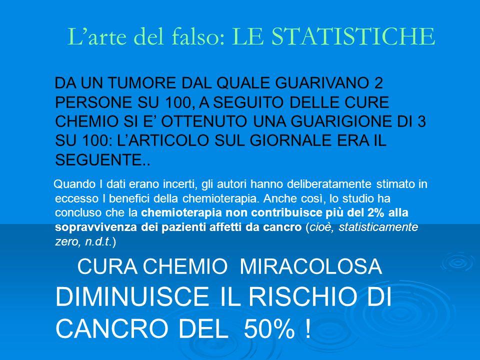 Larte del falso: LE STATISTICHE DA UN TUMORE DAL QUALE GUARIVANO 2 PERSONE SU 100, A SEGUITO DELLE CURE CHEMIO SI E OTTENUTO UNA GUARIGIONE DI 3 SU 10