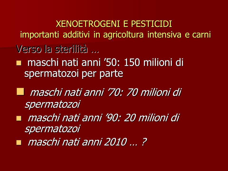 XENOETROGENI E PESTICIDI importanti additivi in agricoltura intensiva e carni Verso la sterilità … maschi nati anni 50: 150 milioni di spermatozoi per