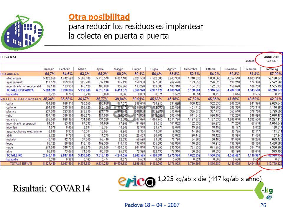 Padova 18 – 04 - 200726 Otra posibilitad para reducir los residuos es implantear la colecta en puerta a puerta Risultati: COVAR14 1,225 kg/ab x die (447 kg/ab x anno)